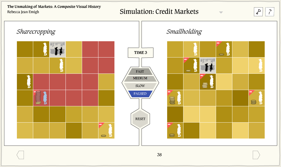 Unmaking Markets Screenshot 3